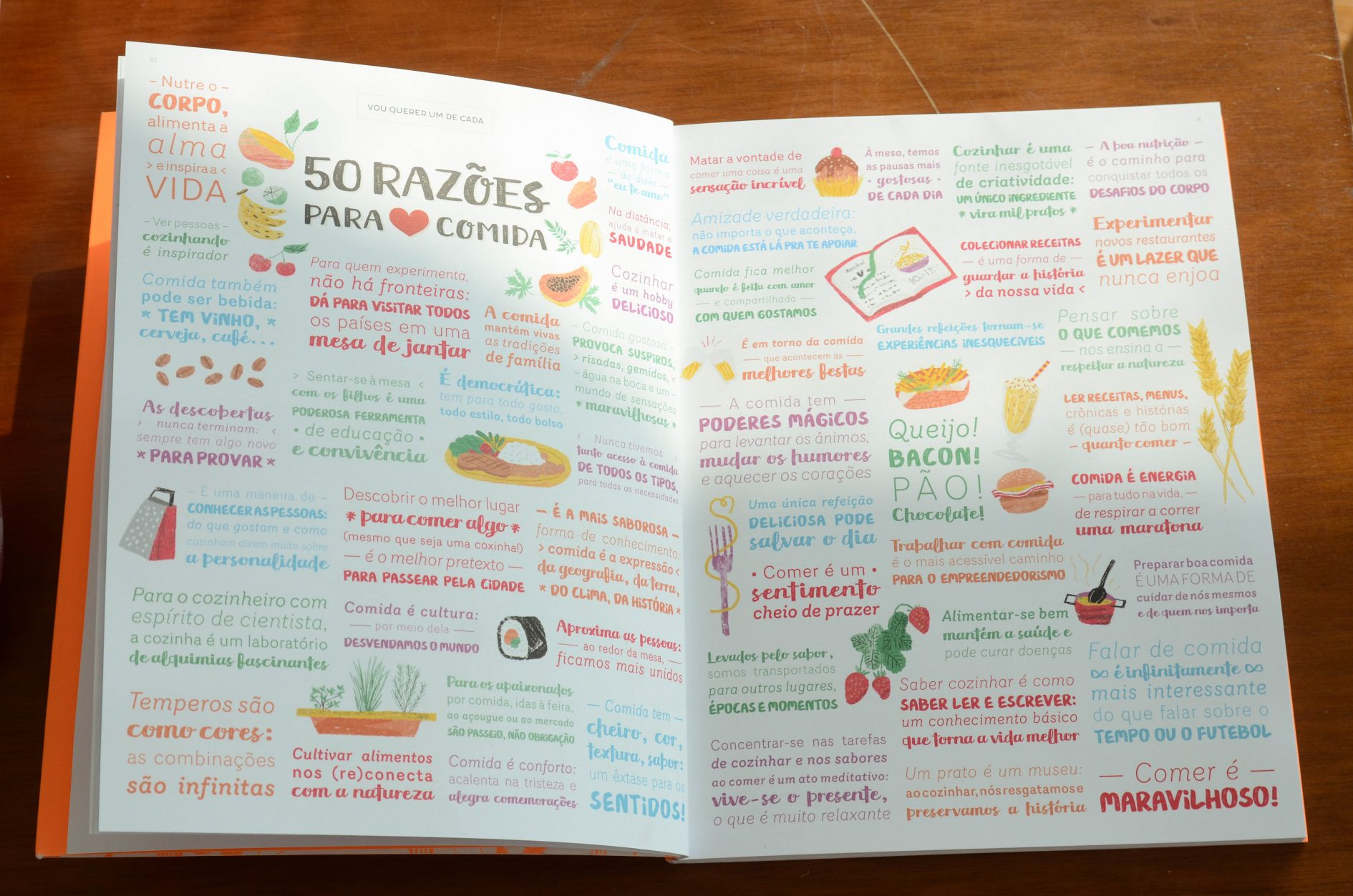 livro eu amo comida
