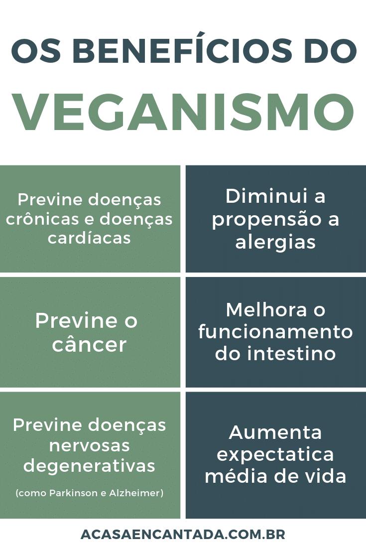benefícios da alimentação vegana